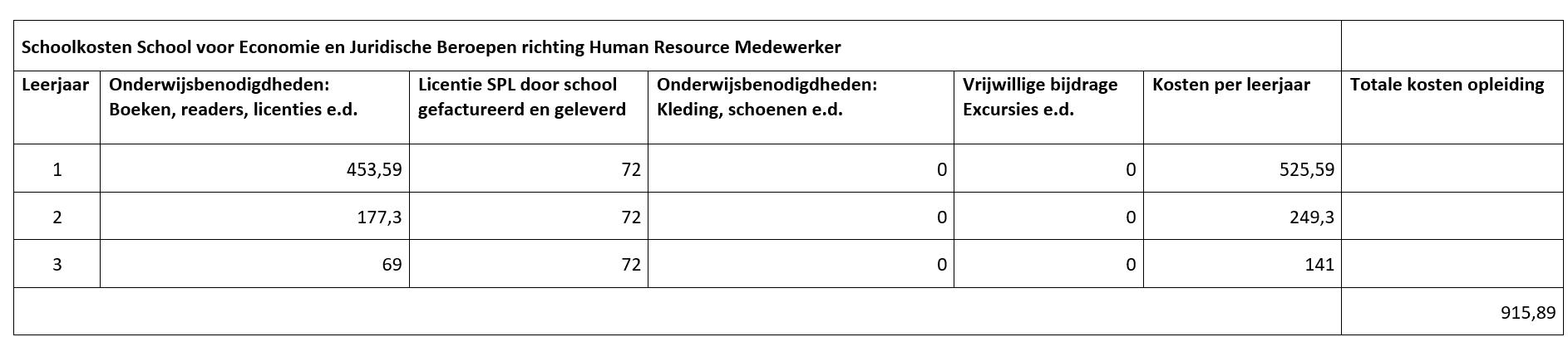 medew HR
