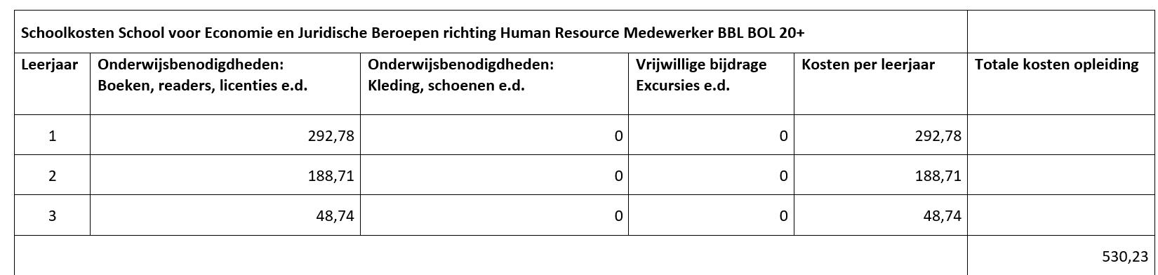 medew HR 20plus