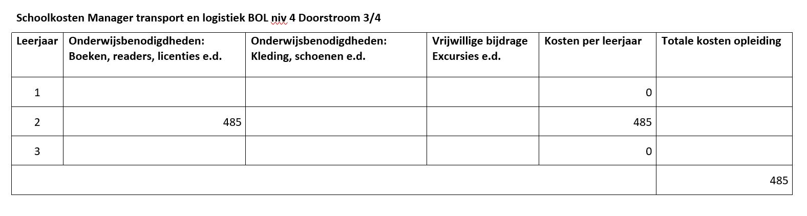 man trans log doorstr