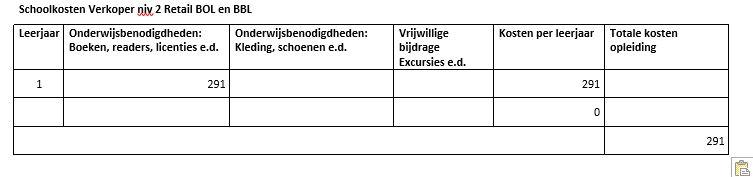 Verkoper Delft